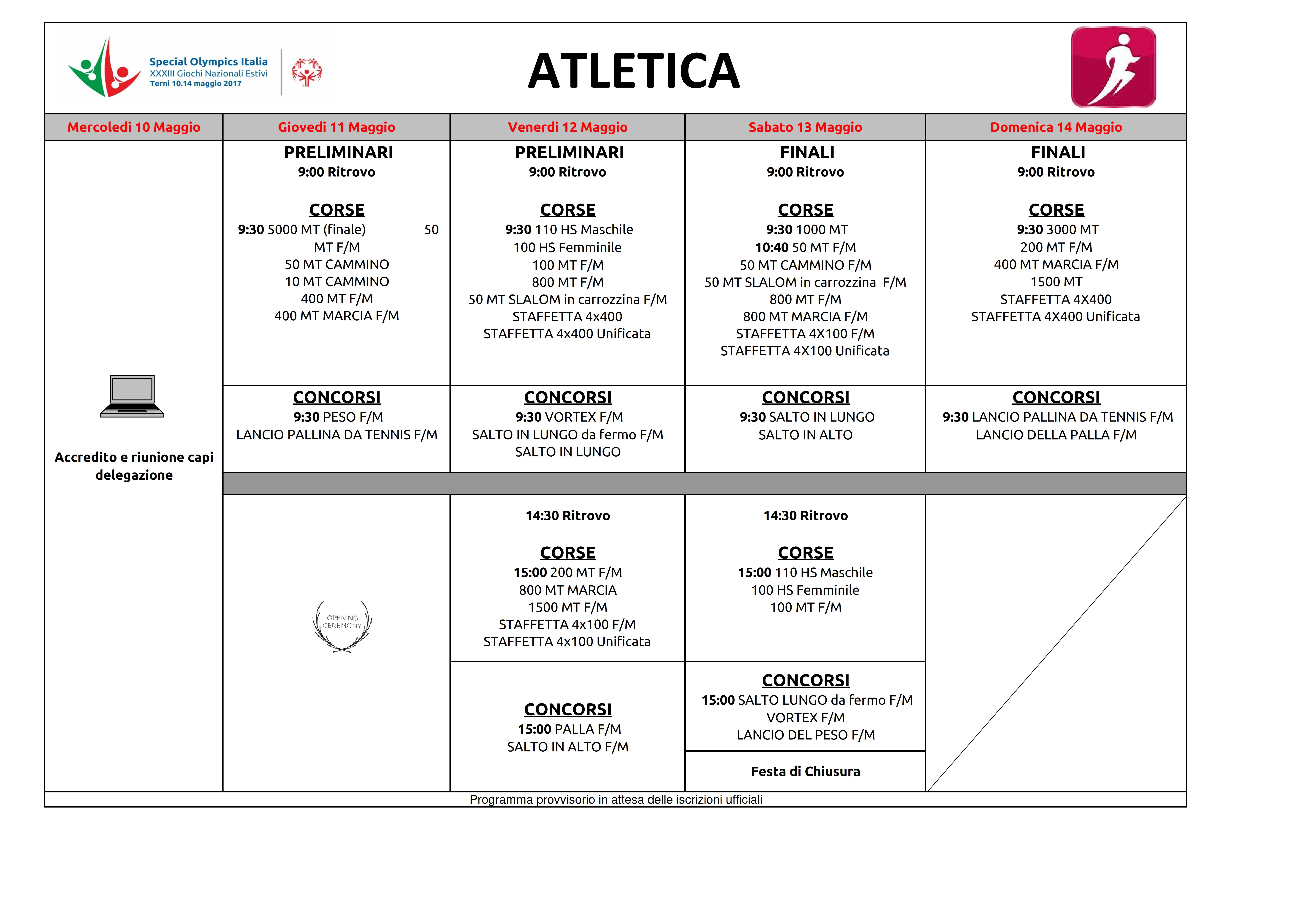Programma Atletica_001